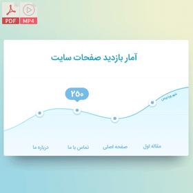 نمایش آمار بازدید از مطالب در وردپرس + آموزش ویدئویی