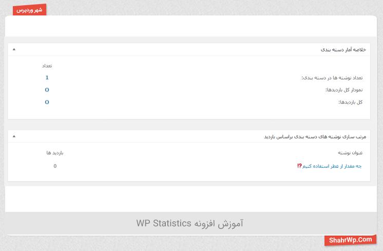 افزونه آمارگیری وردپرس